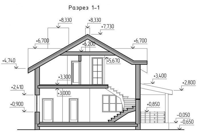 Двухэтажный коттедж имеет достаточно площади для воплощения различных идей. При составлении проектной документации учитывают расположение каждой комнаты.