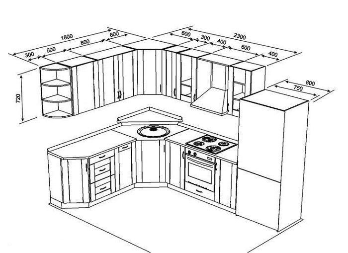 Эскиз кухни. В эскизе учитывают нюансы помещения, комфортное расположение в нём элементов меблировки, техники, других аксессуаров.
