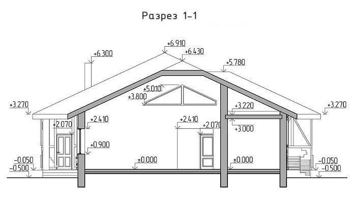 Возведение одноэтажного дома выполняется за короткий срок. Его строительство возможно с привлечением специализированной бригады или своими силами.