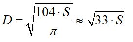 Формула площади поперечного сечения трубы.