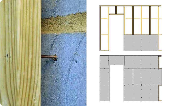 Крепление деревянной обрешётки к стене.