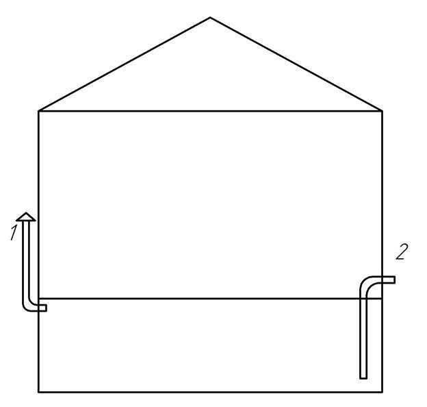 Схема приточно-вытяжной вентиляции.