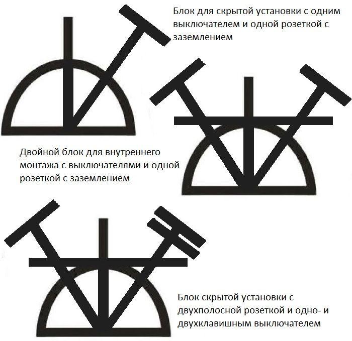 Обозначения блоков розеток.
