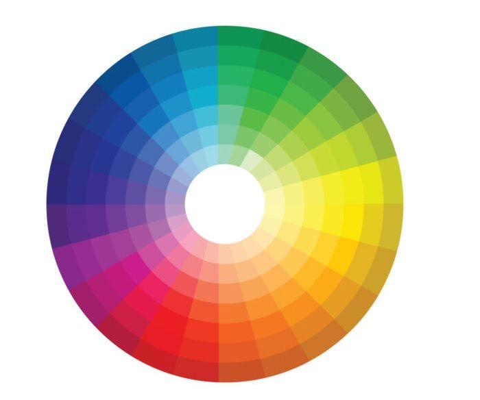 Цветовой круг Иттена.